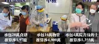  抗疫防疫基金 港府繞過招標幫襯「指定」化驗所,林鄭:涉資助「數以億元」